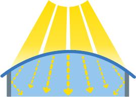 Éclairement zénithal