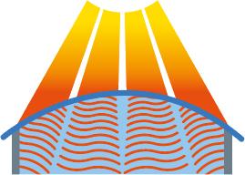 chaleur solaire